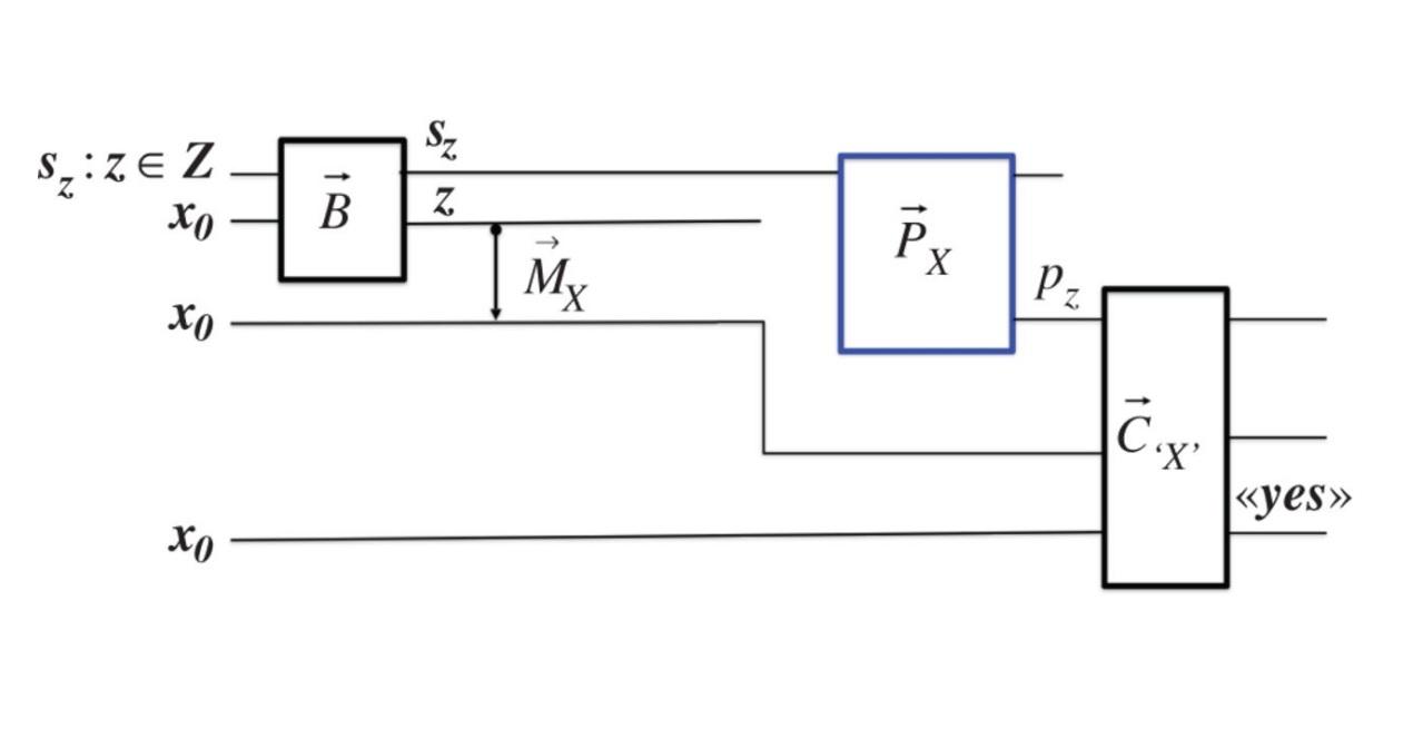 A non-probabilistic quantum theory produces unpredictable results