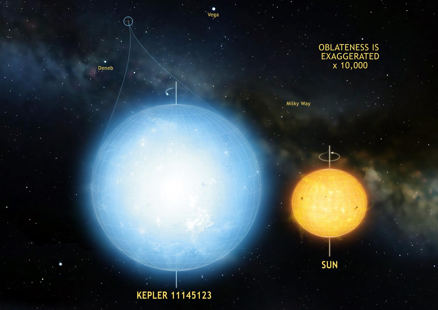 Scientists discover roundest object in the Universe