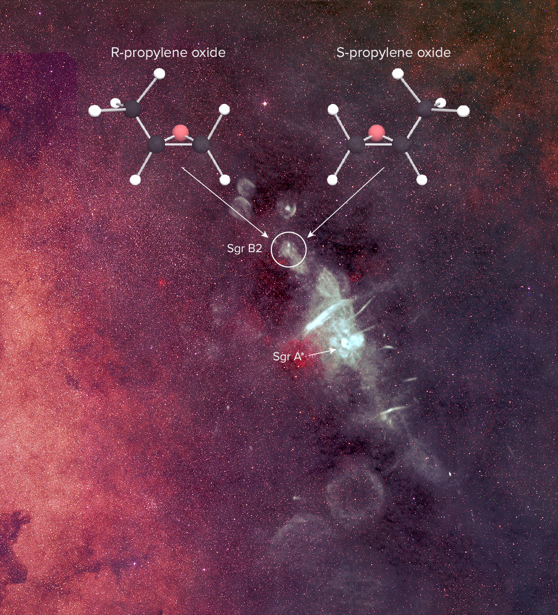Interstellar molecule could help solve life mystery