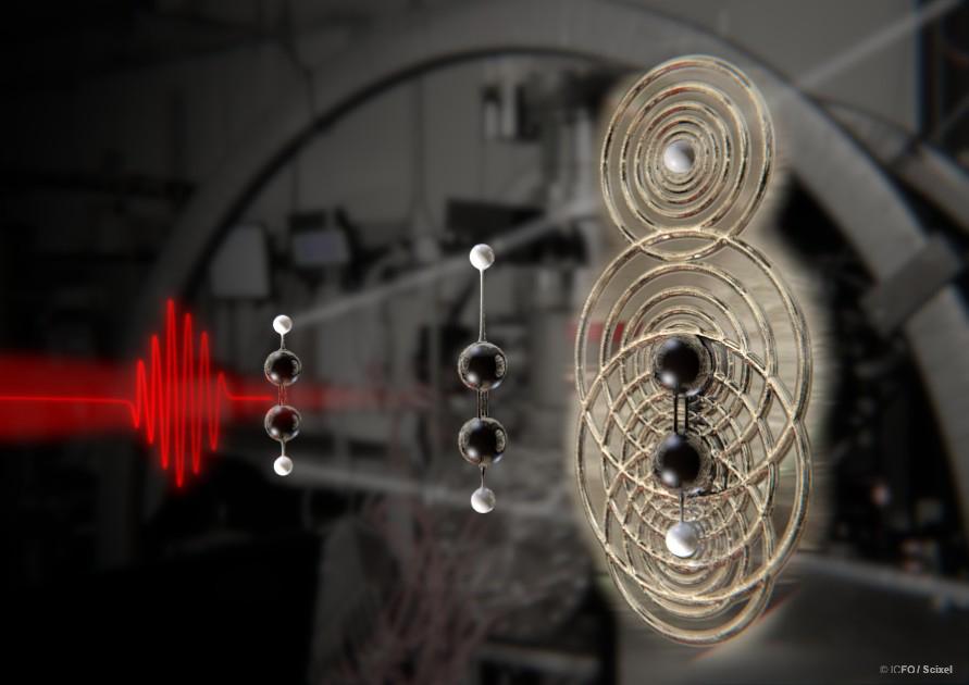Molecular selfie reveals how a chemical bond breaks: Proton is seen escaping the molecule