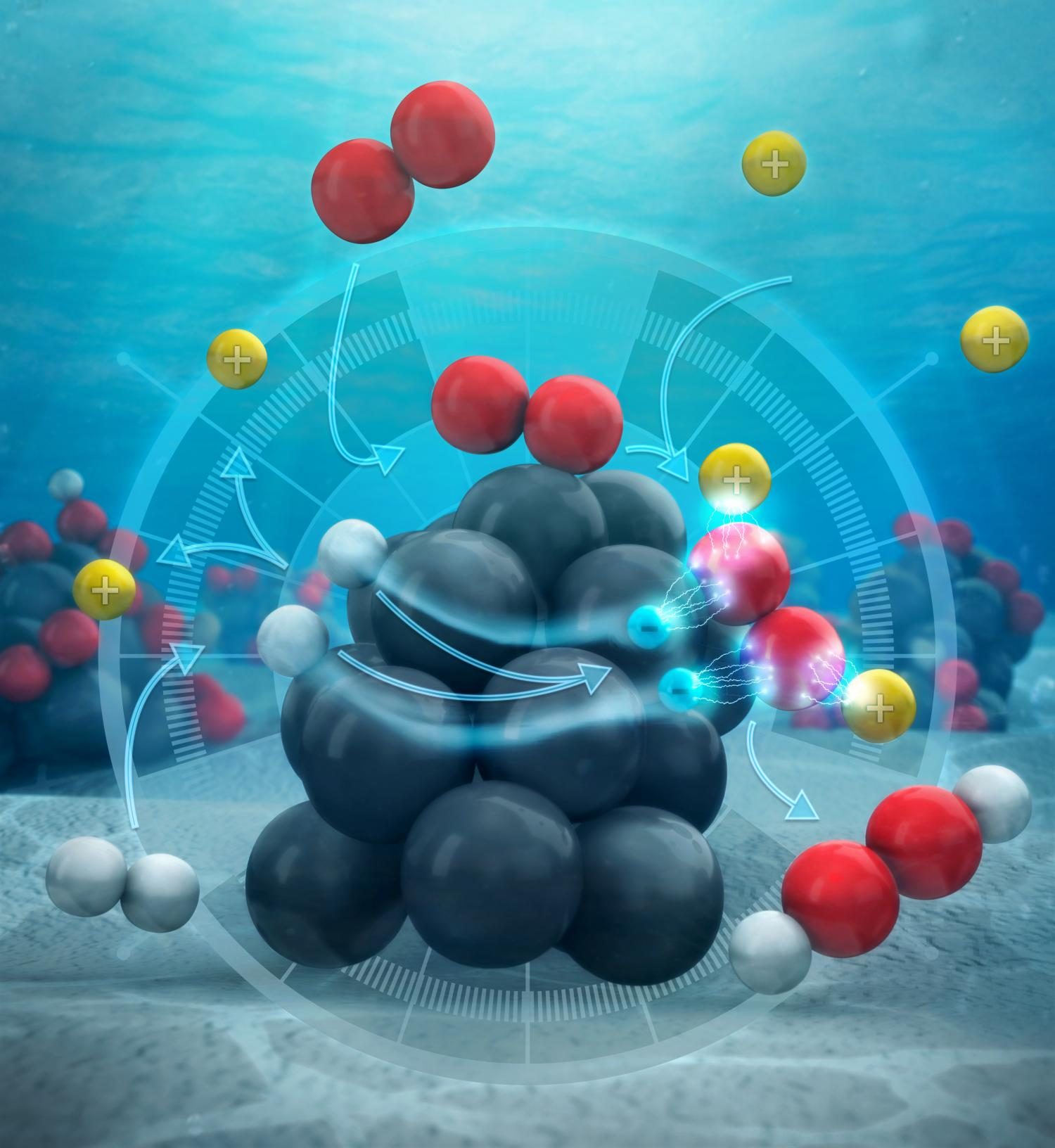 hydrogen car research paper