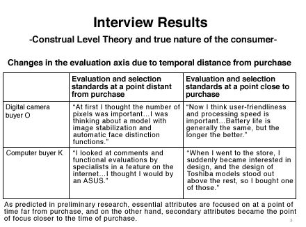 consumer behavior interview examples Job interview questions about customer service, examples of the best  you can  find information on how to answer behavioral interview.