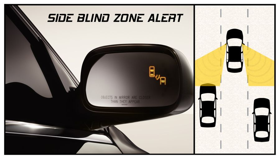 Anyone Have Heard Of Rear View Camera W Monitor For Bikes