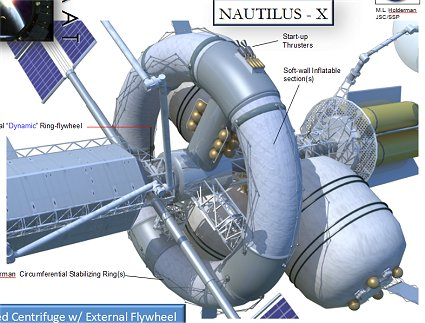 Nautilus-X - Wikipedia