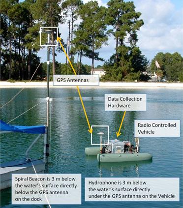 Navigating Underwater Using Spiral Sound