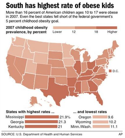 the importance of the issue of obesity in the united states Obesity rates declined in 31 states and three obesity is one of the biggest drivers of preventable chronic diseases and healthcare costs in the united states.