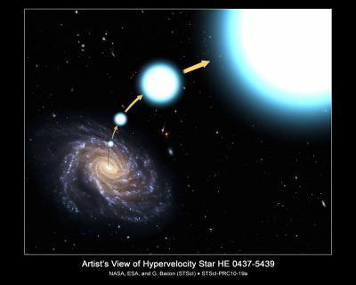 Hyperfast Star Was Booted from Milky Way