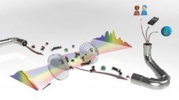 JILA unveils improved 'molecular fingerprinting' for trace gas detection
