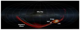 Milky Way sidelined in galactic tug-of-war