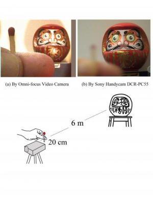Но реализация имеет под собой наличие нескольких камер для разных частей картинки.  А носить несколько камер для...