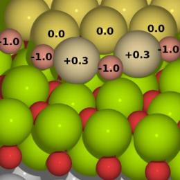 Oxidation mechanisms at gold nanoclusters unraveled