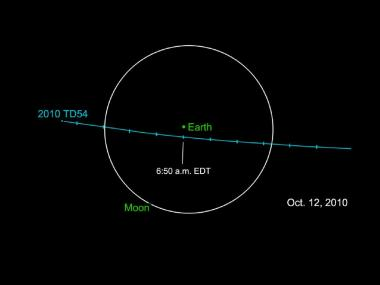 Small asteroid to pass within Earth-Moon system Tuesday