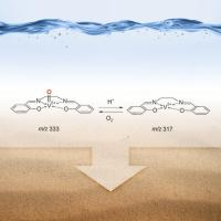 Soft landing metal-based molecules create active, easy-to-separate catalyst