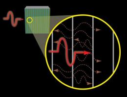 Stacking the deck: Single photons observed at seemingly faster-than-light speeds