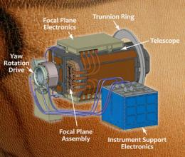 UA-Operated Stereo Camera Selected for Mars Mission